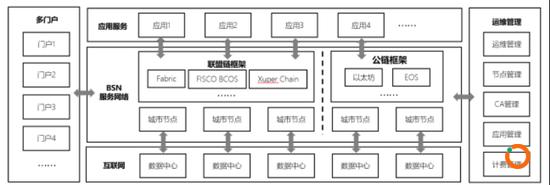 香港服务器租用服务让商业发展更安全